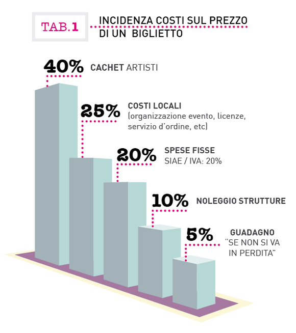 numbers maggio  (1)